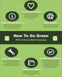"""""""Go Green"""" In Direct Mail"""
